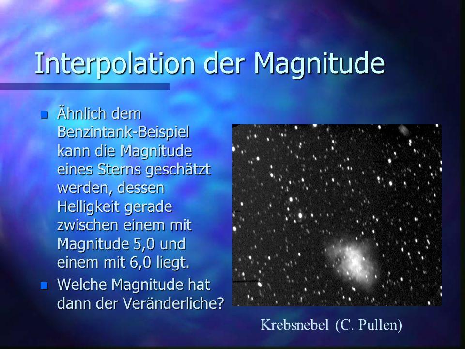 Interpolation der Magnitude n Richtig – in der Mitte zwischen 6,0 und 5,0 liegt 5,5!