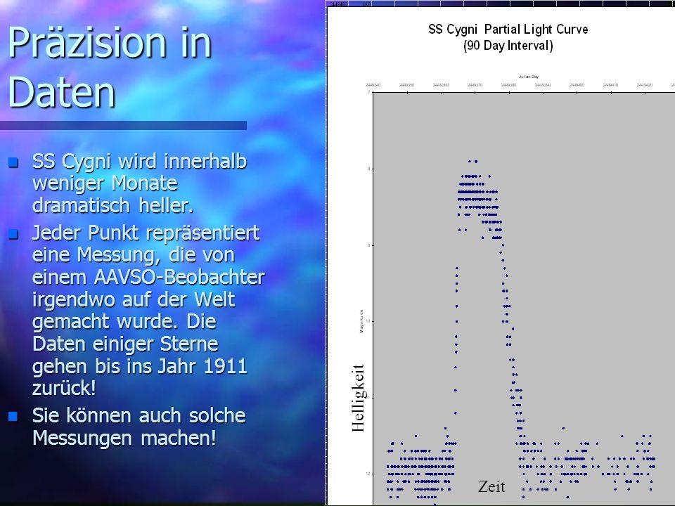 Präzision in Daten n Die Helligkeit (Magnitude) ist auf der y-Achse (senkrecht) aufgetragen.