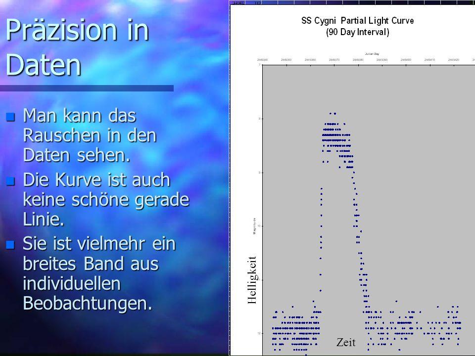 Jede Schätzung wird gebraucht n Astronomen und Physiker können sogar aus verrauschten Daten viele Dinge über die Sterne erfahren.