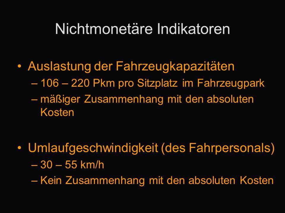 Nichtmonetäre Indikatoren Auslastung der Fahrzeugkapazitäten –106 – 220 Pkm pro Sitzplatz im Fahrzeugpark –mäßiger Zusammenhang mit den absoluten Kosten Umlaufgeschwindigkeit (des Fahrpersonals) –30 – 55 km/h –Kein Zusammenhang mit den absoluten Kosten
