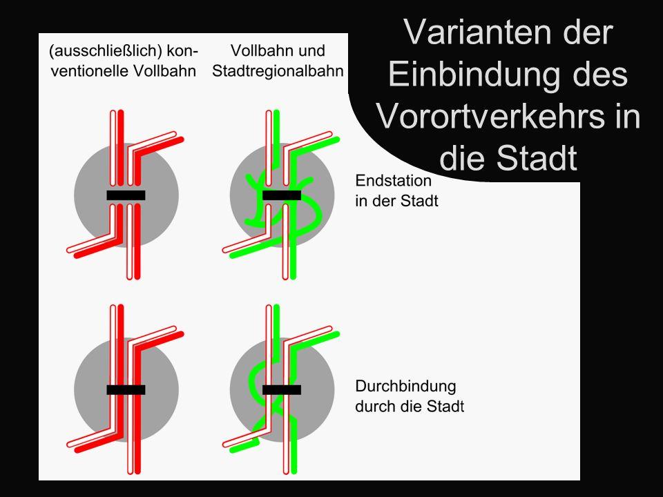 Varianten der Einbindung des Vorortverkehrs in die Stadt