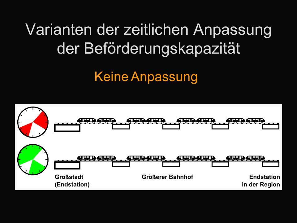 Varianten der zeitlichen Anpassung der Beförderungskapazität Intervallanpassung