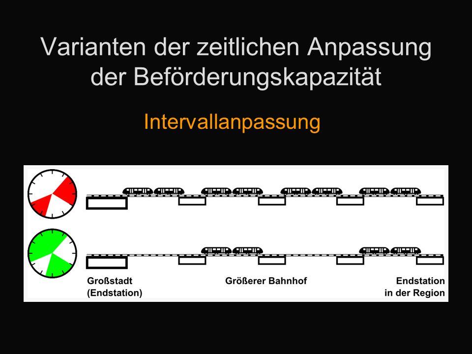 Varianten der zeitlichen Anpassung der Beförderungskapazität Teilen und Verstärken der Garnituren an den Endbahnhöfen