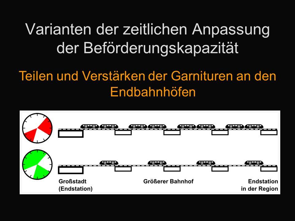 Varianten der zeitlichen Anpassung der Beförderungskapazität Teilen und Verstärken der Garnituren auch an Unterwegsbahnhöfen