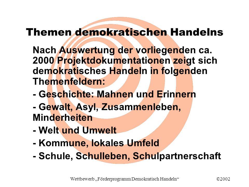 ©2002Wettbewerb Förderprogramm Demokratisch Handeln Themen demokratischen Handelns Nach Auswertung der vorliegenden ca.