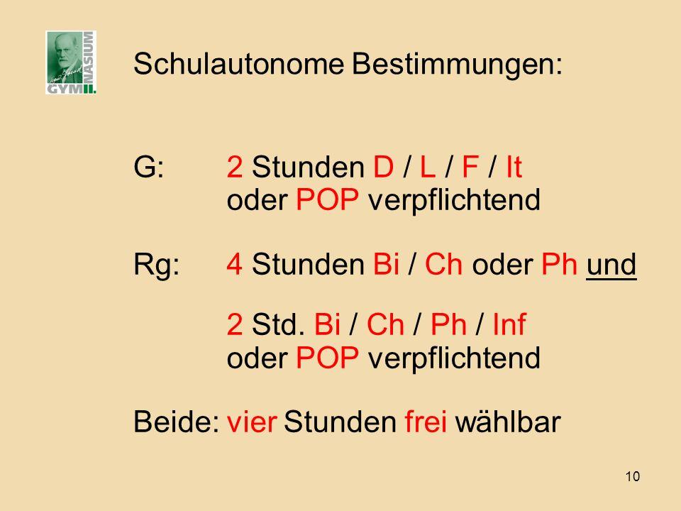 10 Schulautonome Bestimmungen: G: 2 Stunden D / L / F / It oder POP verpflichtend Rg:4 Stunden Bi / Ch oder Ph und 2 Std. Bi / Ch / Ph / Inf oder POP