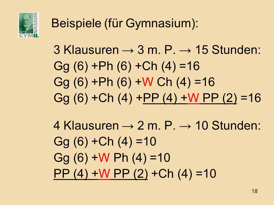 18 Beispiele (für Gymnasium): 3 Klausuren 3 m. P. 15 Stunden: Gg (6) +Ph (6) +Ch (4) =16 Gg (6) +Ph (6) +W Ch (4) =16 Gg (6) +Ch (4) +PP (4) +W PP (2)