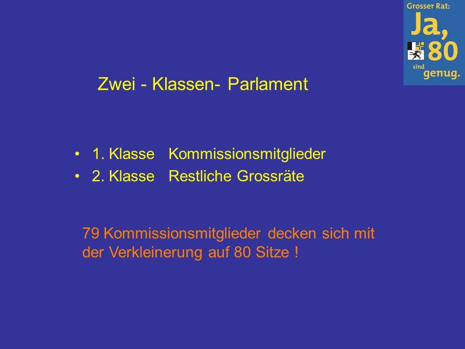 Zwei - Klassen- Parlament 1. Klasse Kommissionsmitglieder 2. Klasse Restliche Grossräte 79 Kommissionsmitglieder decken sich mit der Verkleinerung auf