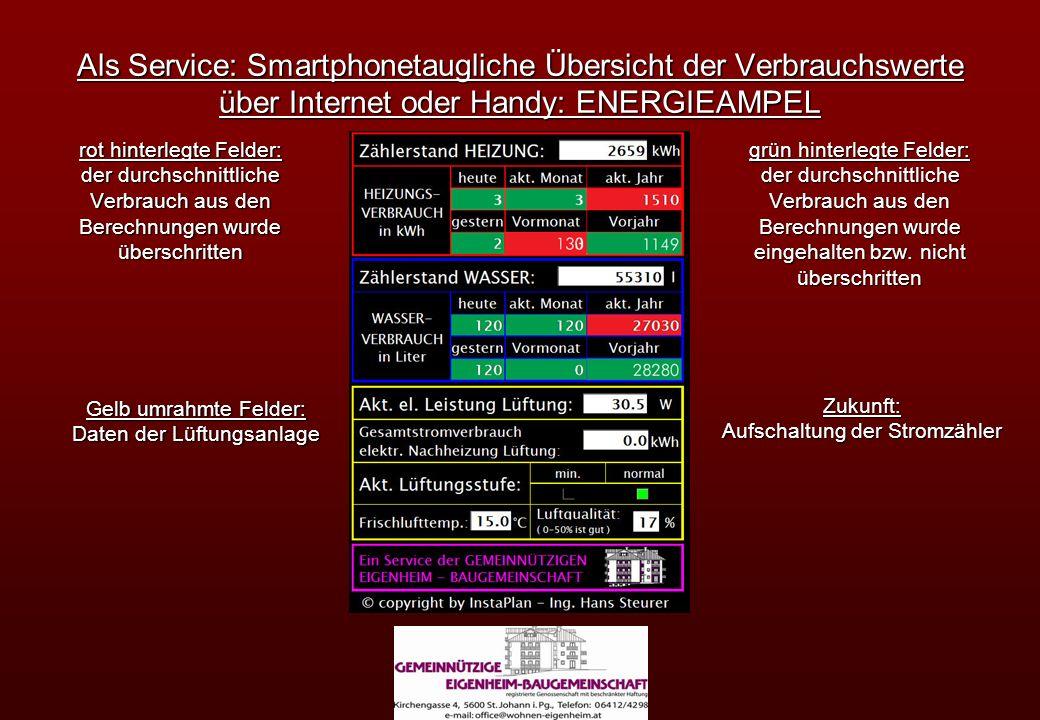 Als Service: Smartphonetaugliche Übersicht der Verbrauchswerte über Internet oder Handy: ENERGIEAMPEL rot hinterlegte Felder: der durchschnittliche Ve