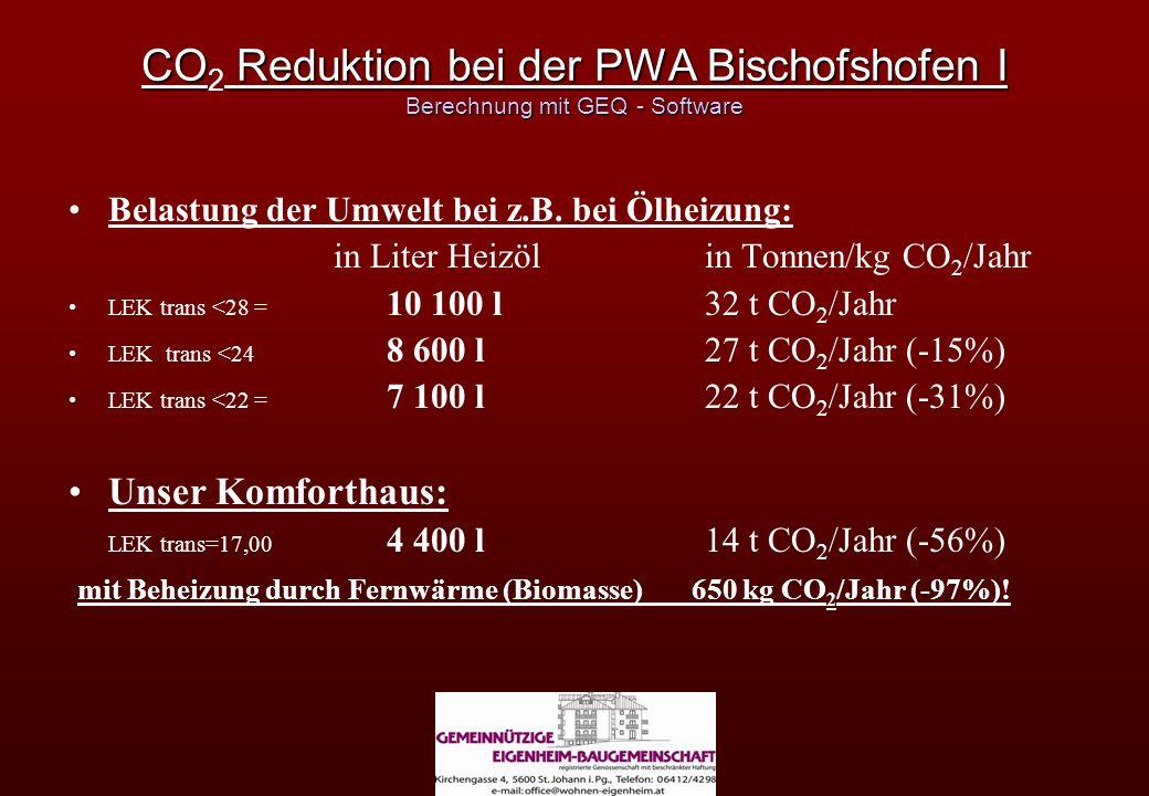 CO Reduktion bei der PWA Bischofshofen I Berechnung mit GEQ - Software CO 2 Reduktion bei der PWA Bischofshofen I Berechnung mit GEQ - Software Belast