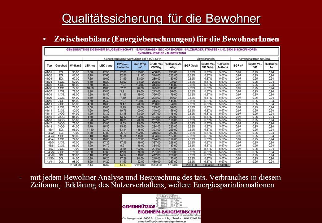 Qualitätssicherung für die Bewohner Zwischenbilanz (Energiebilanz, Zählung) für die Bewohner -Analyse der Lage der Wohnung (Energieausweis für jede Wohnung) mit entsprechender Bewertung der Energieverbräuche -Sollverbrauch/Istverbrauch/Nutzerverhalten; -Angabe Verbrauch in kwh (Energie), in Pellets (kg) und in .