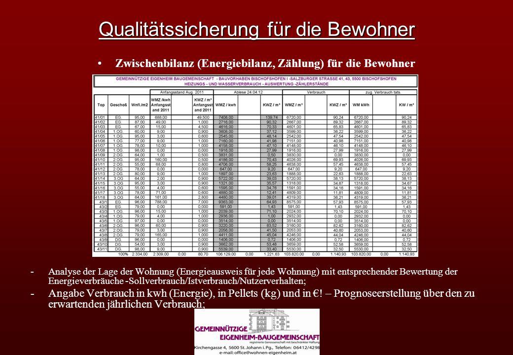 Qualitätssicherung für die Bewohner Zwischenbilanz (Energiebilanz, Zählung) für die Bewohner -Analyse der Lage der Wohnung (Energieausweis für jede Wo