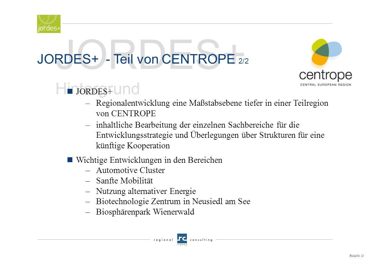 Folie Nr. 9 JORDES+ Hintergrund nCENTROPE– Central European Region (Partner aus AT, CZ, SR und HU) Hauptziel: Entwicklung einer gemeinsamen Dachorgani