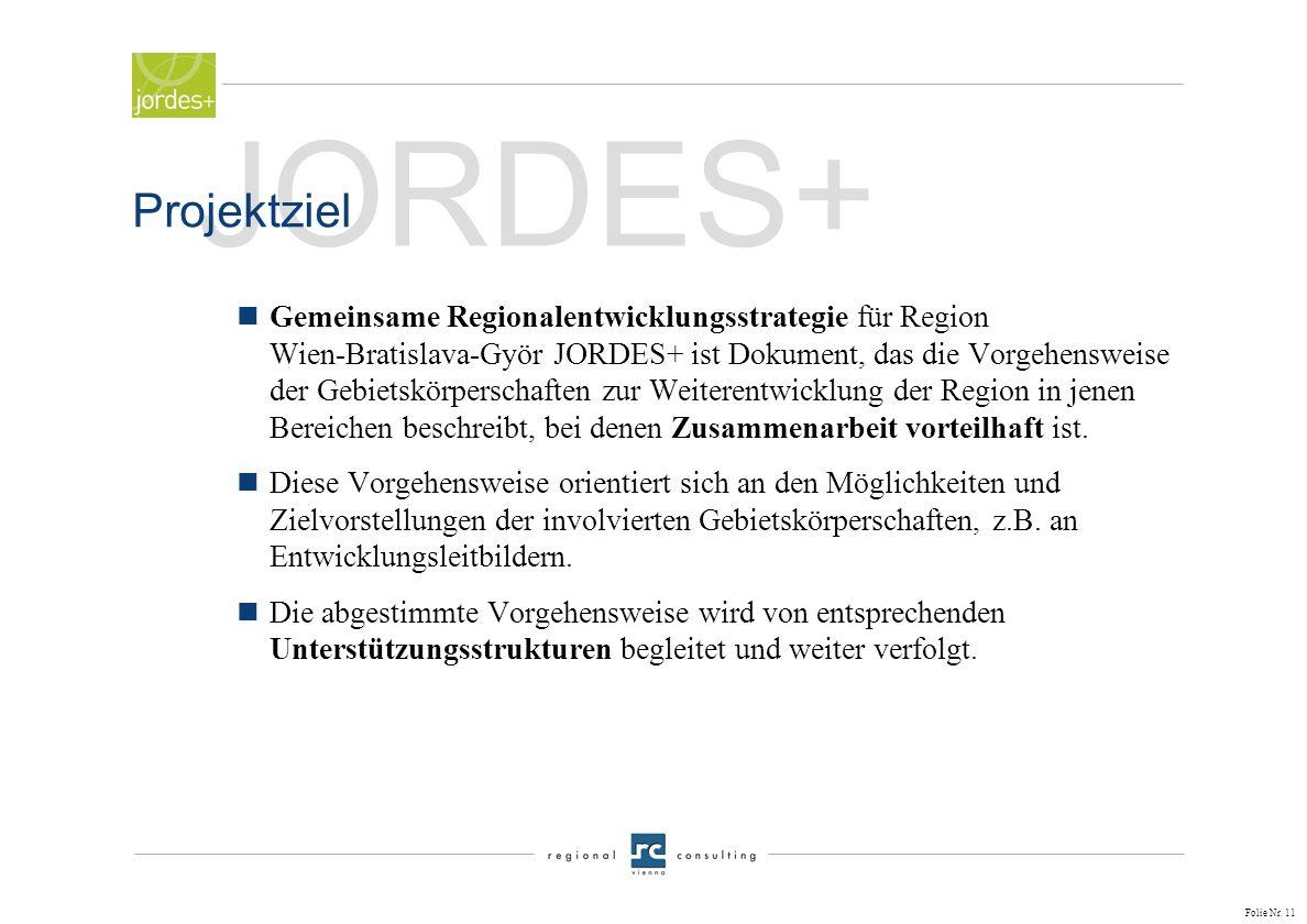 Folie Nr. 10 JORDES+ Hintergrund nJORDES+ –Regionalentwicklung eine Maßstabsebene tiefer in einer Teilregion von CENTROPE –inhaltliche Bearbeitung der