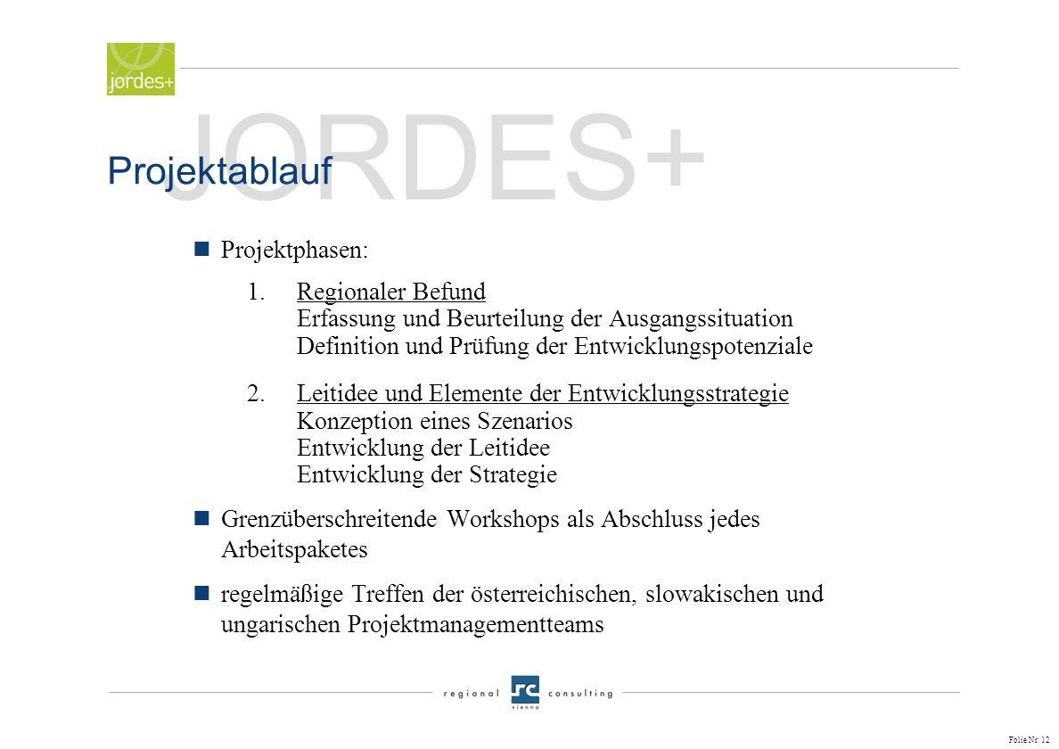 Folie Nr. 11 JORDES+ Projektziel nGemeinsame Regionalentwicklungsstrategie für Region Wien-Bratislava-Györ JORDES+ ist Dokument, das die Vorgehensweis