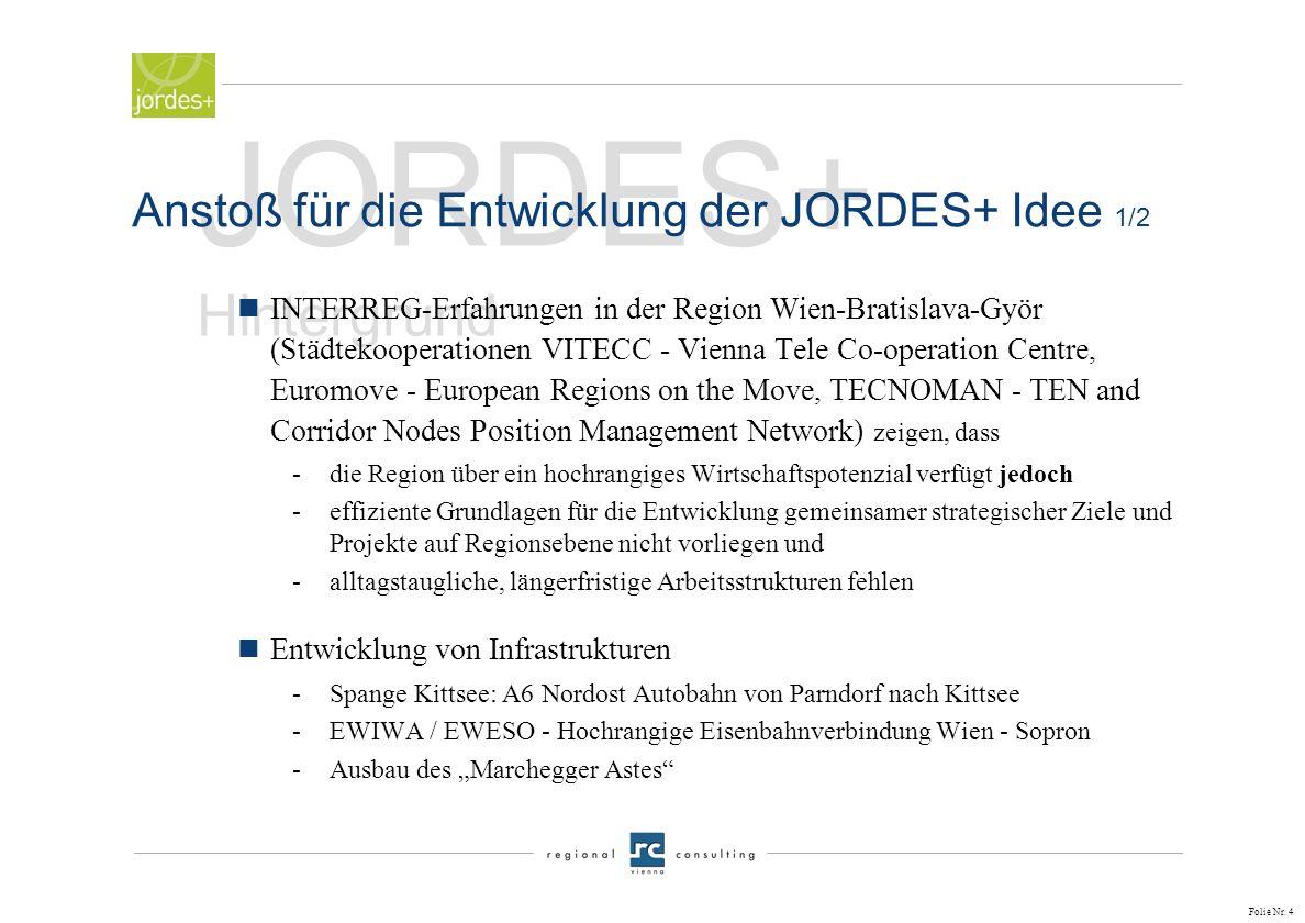 Folie Nr. 3 JORDES+ Projektpartner nÖsterreich Amt der Wiener, Niederösterreichischen und Burgenländischen Landesregierung unter dem Vorsitz der Planu