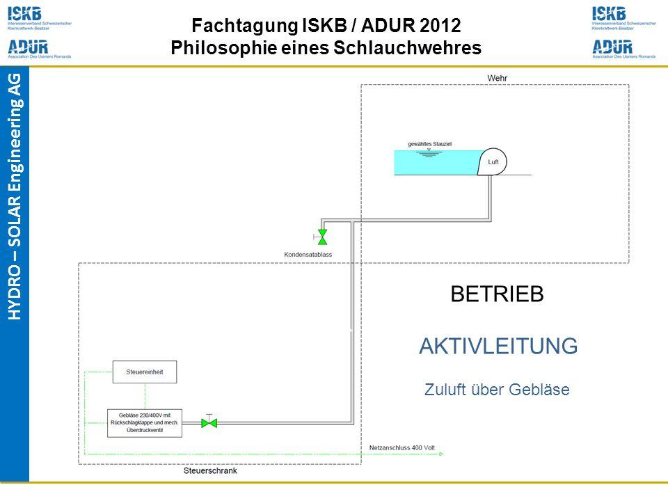 HYDRO – SOLAR Engineering AG Fachtagung ISKB / ADUR 2012 Philosophie eines Schlauchwehres Zuluft über Gebläse AKTIVLEITUNG BETRIEB