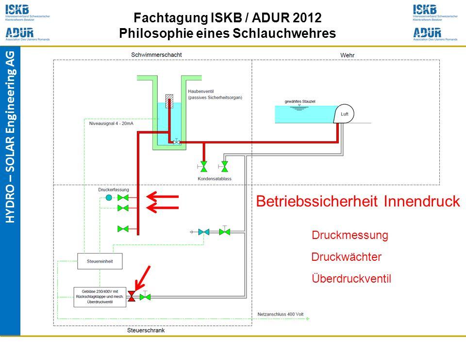 HYDRO – SOLAR Engineering AG Fachtagung ISKB / ADUR 2012 Philosophie eines Schlauchwehres Betriebssicherheit Innendruck Druckmessung Druckwächter Über