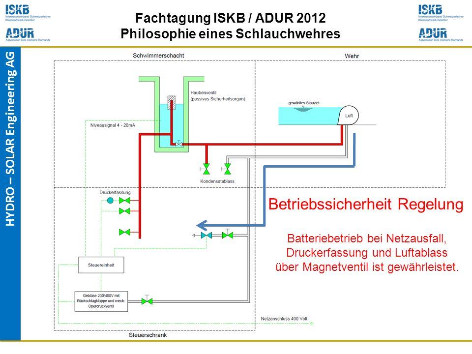 HYDRO – SOLAR Engineering AG Fachtagung ISKB / ADUR 2012 Philosophie eines Schlauchwehres Batteriebetrieb bei Netzausfall, Druckerfassung und Luftabla