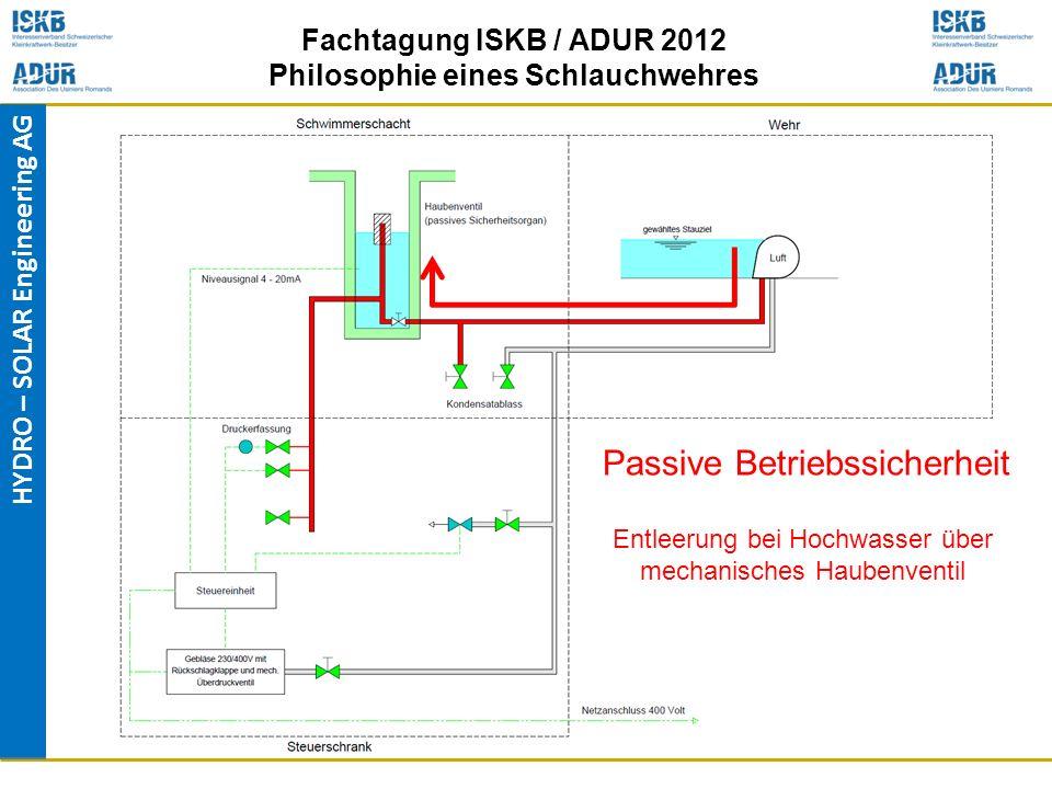 HYDRO – SOLAR Engineering AG Fachtagung ISKB / ADUR 2012 Philosophie eines Schlauchwehres Passive Betriebssicherheit Entleerung bei Hochwasser über me