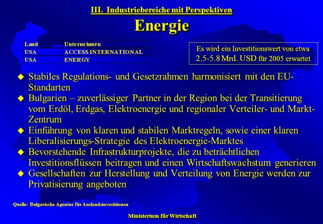 Ministerium für Wirtschaft Ministerium für Wirtschaft Stabiles Regulations- und Gesetzrahmen harmonisiert mit den EU- Standarten Stabiles Regulations-
