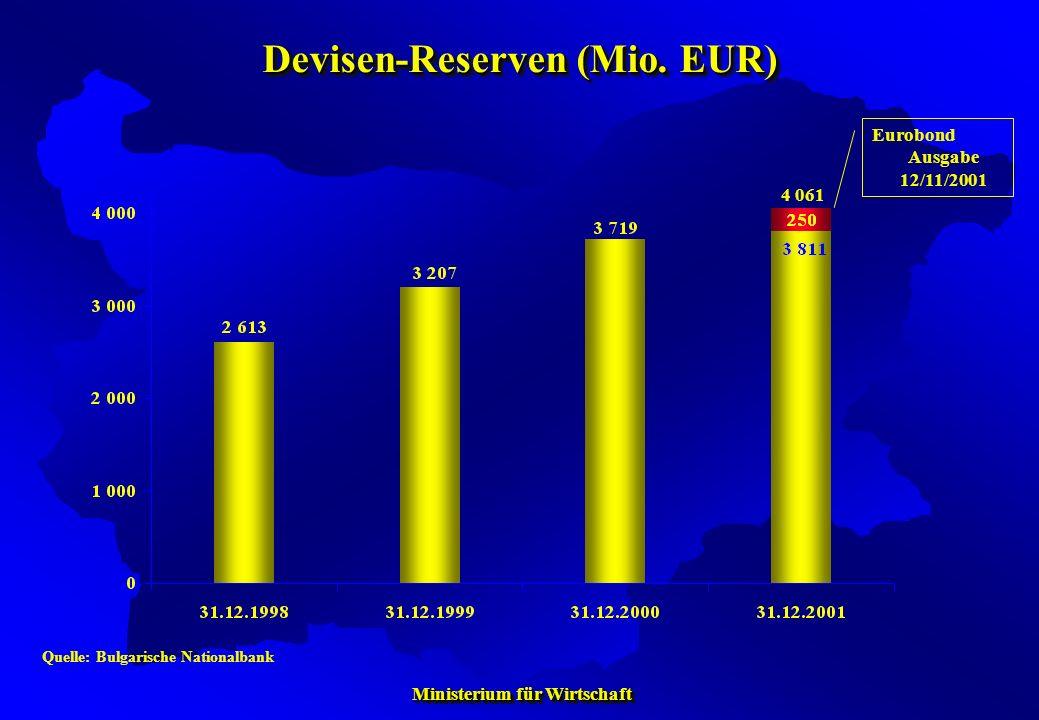 Ministerium für Wirtschaft Ministerium für Wirtschaft Devisen-Reserven (Mio. EUR) Quelle: Bulgarische Nationalbank 4 061 Eurobond Ausgabe 12/11/2001