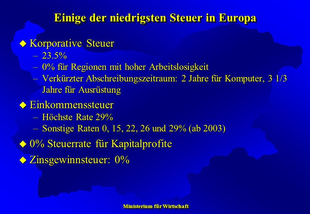 Einige der niedrigsten Steuer in Europa Korporative Steuer Korporative Steuer –23.5% –0% für Regionen mit hoher Arbeitslosigkeit –Verkürzter Abschreib