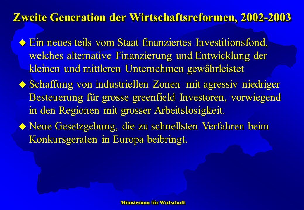 Ministerium für Wirtschaft Ministerium für Wirtschaft Zweite Generation der Wirtschaftsreformen, 2002-2003 Ein neues teils vom Staat finanziertes Inve