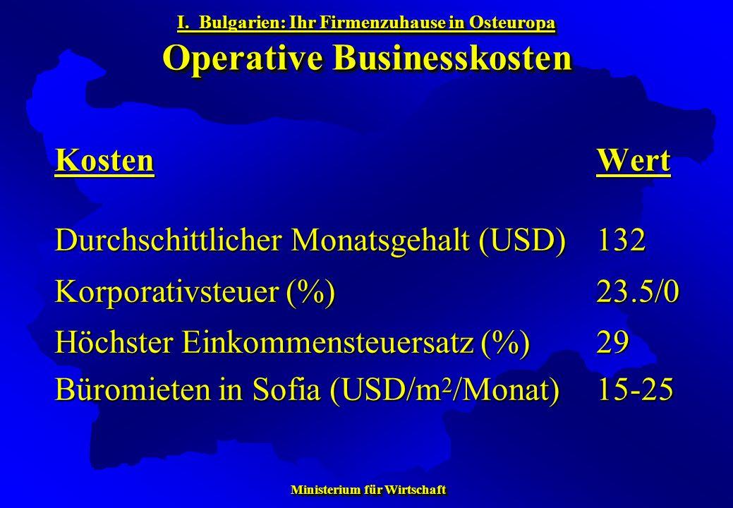 Ministerium für Wirtschaft Ministerium für Wirtschaft KostenWert Durchschittlicher Monatsgehalt (USD)132 Korporativsteuer (%)23.5/0 Höchster Einkommen