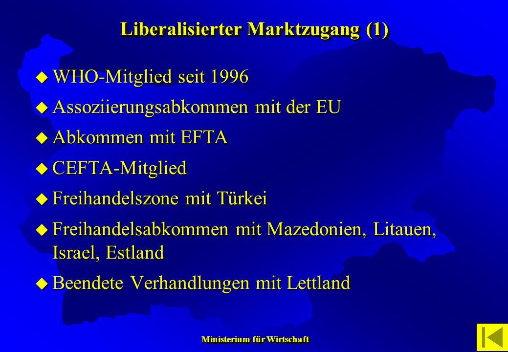 Ministerium für Wirtschaft Ministerium für Wirtschaft Liberalisierter Marktzugang (1) WHO-Mitglied seit 1996 WHO-Mitglied seit 1996 Assoziierungsabkom