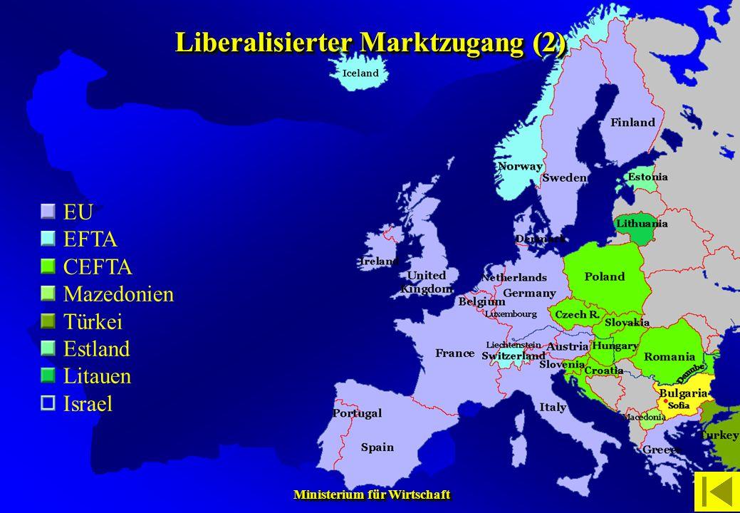 Ministerium für Wirtschaft Ministerium für Wirtschaft EU EFTA CEFTA Mazedonien Türkei Estland Litauen Israel Liberalisierter Marktzugang (2)