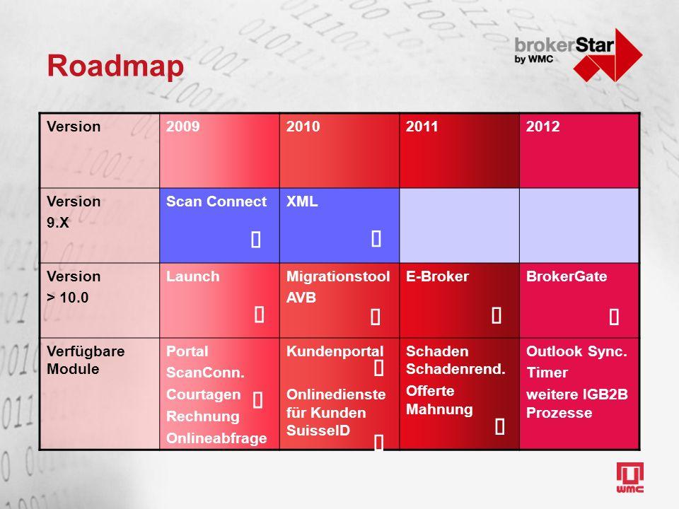 Modularer Aufbau Verwendung bestehender Programme und Services brokerStar Basis ab V-10 integriert WMC Standard Optionen