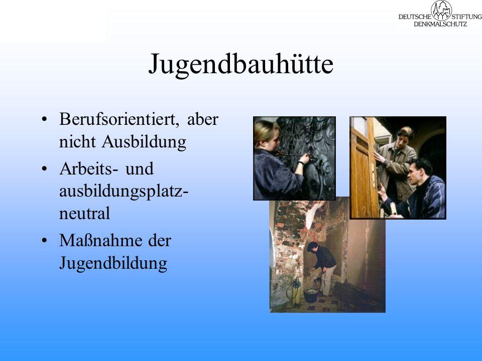 Jugendbauhütte Berufsorientiert, aber nicht Ausbildung Arbeits- und ausbildungsplatz- neutral Maßnahme der Jugendbildung