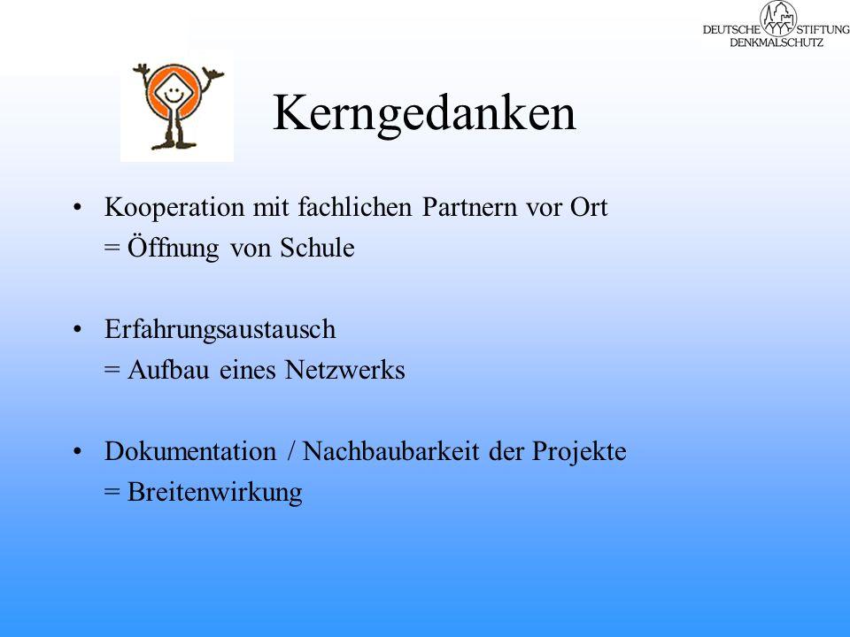 Kerngedanken Kooperation mit fachlichen Partnern vor Ort = Öffnung von Schule Erfahrungsaustausch = Aufbau eines Netzwerks Dokumentation / Nachbaubarkeit der Projekte = Breitenwirkung