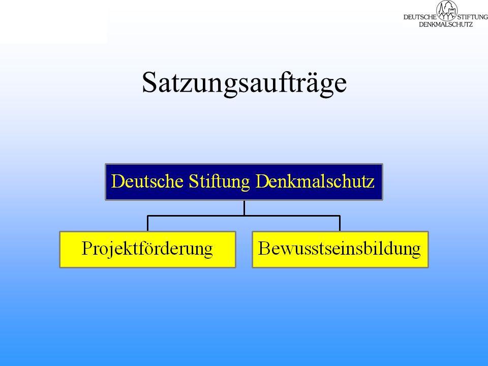 Satzungsaufträge