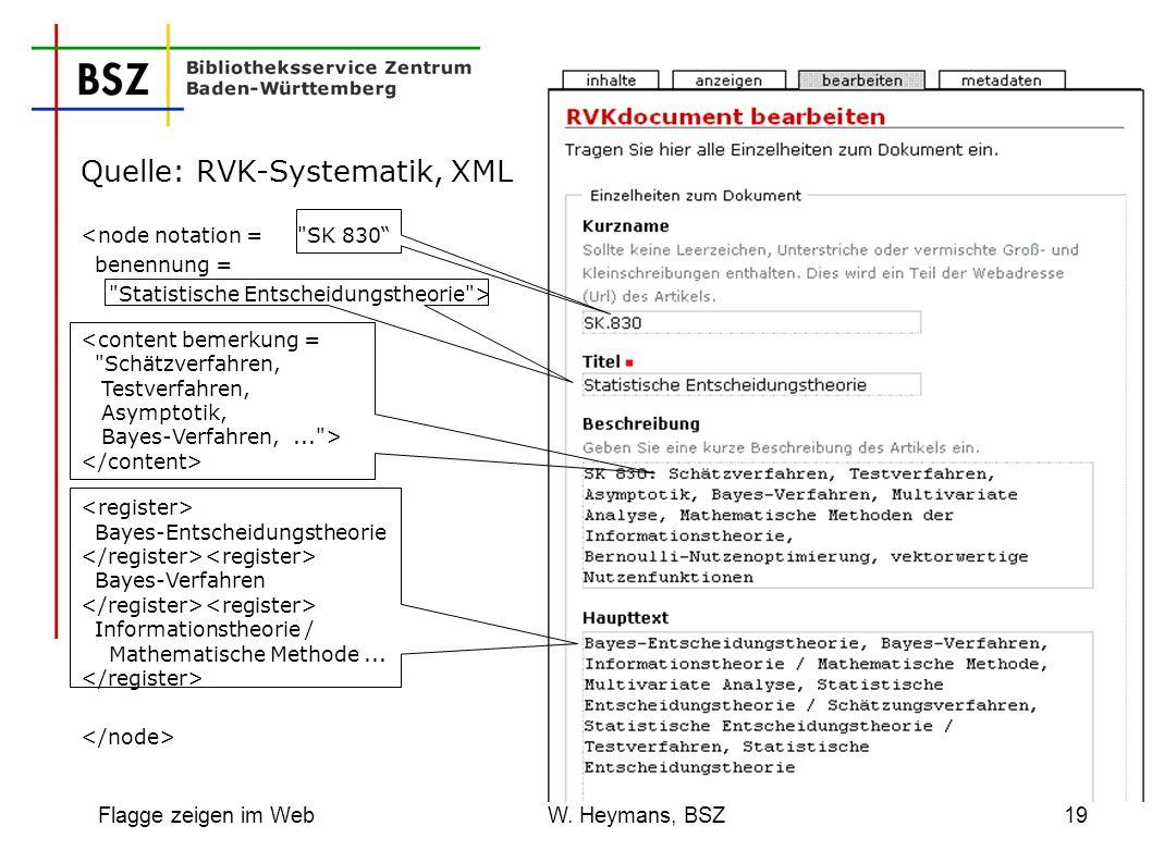 Flagge zeigen im Web W. Heymans, BSZ19 Quelle: RVK-Systematik, XML <node notation =