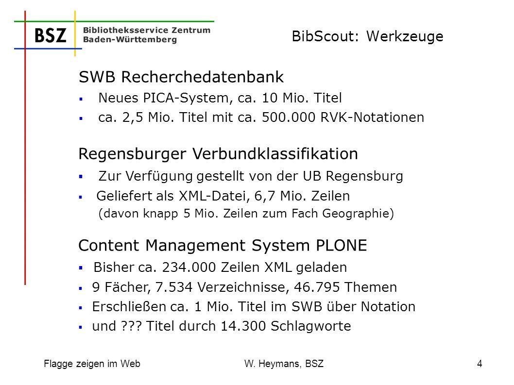 Flagge zeigen im Web W. Heymans, BSZ4 BibScout: Werkzeuge SWB Recherchedatenbank Neues PICA-System, ca. 10 Mio. Titel ca. 2,5 Mio. Titel mit ca. 500.0