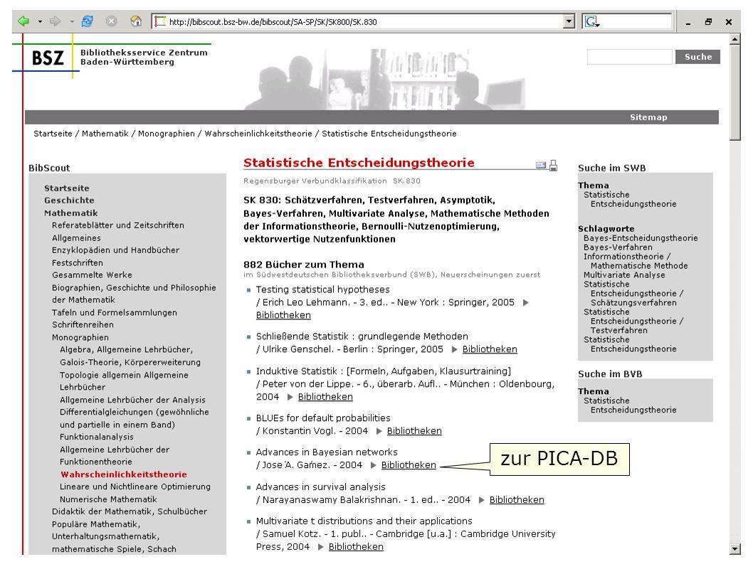 Flagge zeigen im Web W. Heymans, BSZ8 BibScout -> Bibliotheken (im Verbundkatalog)