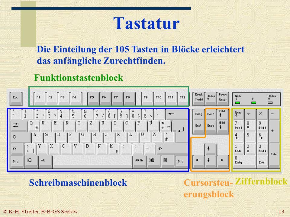 © K-H. Streiter, B-B-GS Seelow 13 Tastatur Die Einteilung der 105 Tasten in Blöcke erleichtert das anfängliche Zurechtfinden. Funktionstastenblock Sch