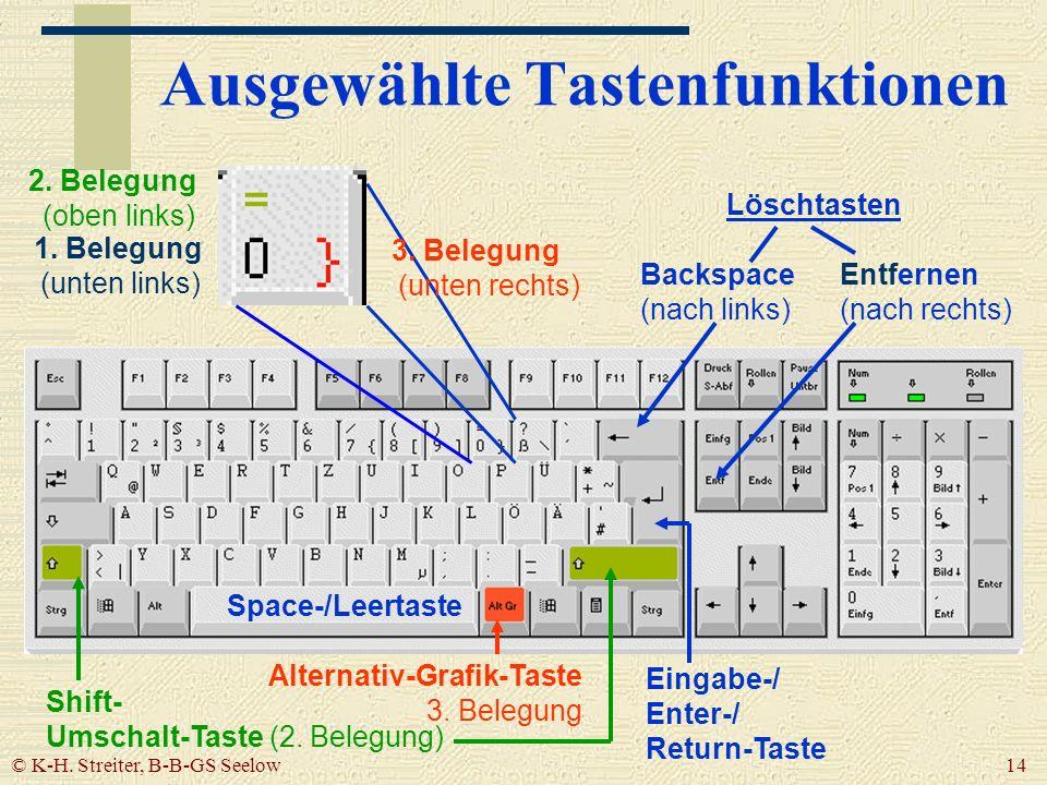 © K-H. Streiter, B-B-GS Seelow 14 Ausgewählte Tastenfunktionen Space-/Leertaste Löschtasten Backspace (nach links) Entfernen (nach rechts) 1. Belegung