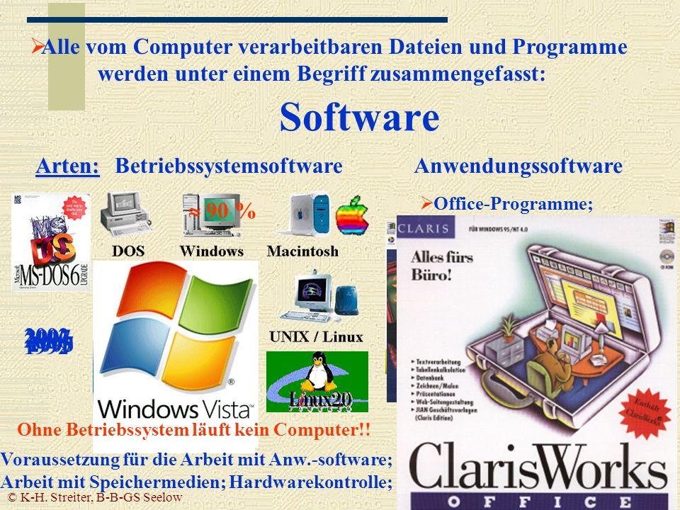 © K-H. Streiter, B-B-GS Seelow 16 Software Alle vom Computer verarbeitbaren Dateien und Programme werden unter einem Begriff zusammengefasst: Arten: B