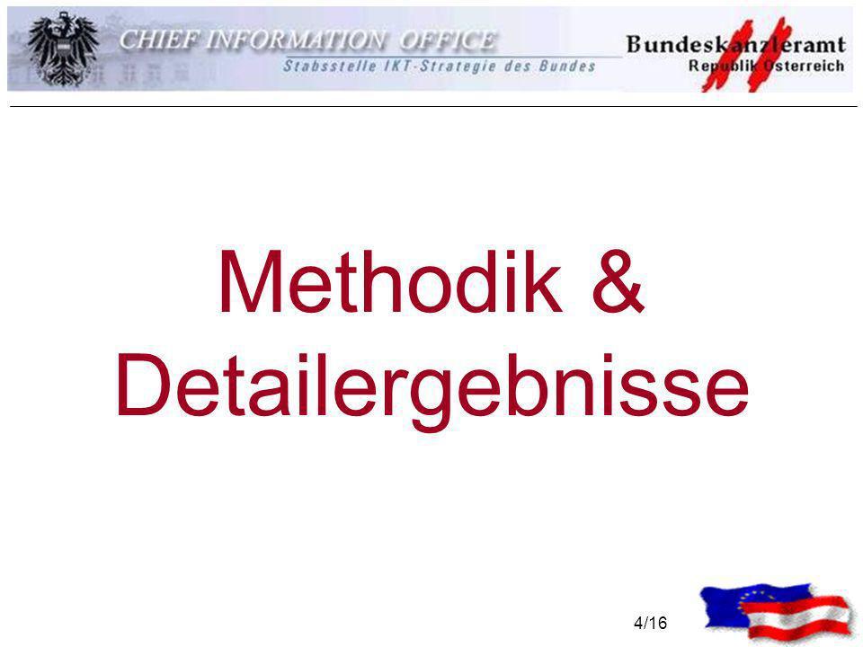 4/16 Methodik & Detailergebnisse