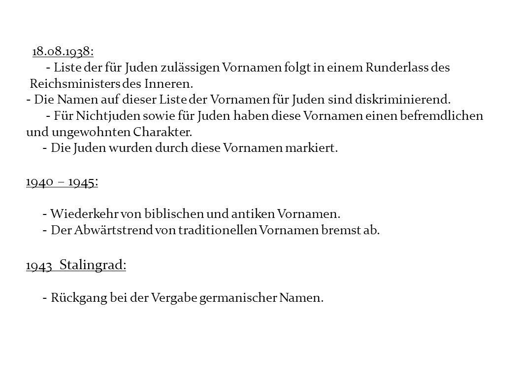 18.08.1938: - Liste der für Juden zulässigen Vornamen folgt in einem Runderlass des Reichsministers des Inneren. - Die Namen auf dieser Liste der Vorn