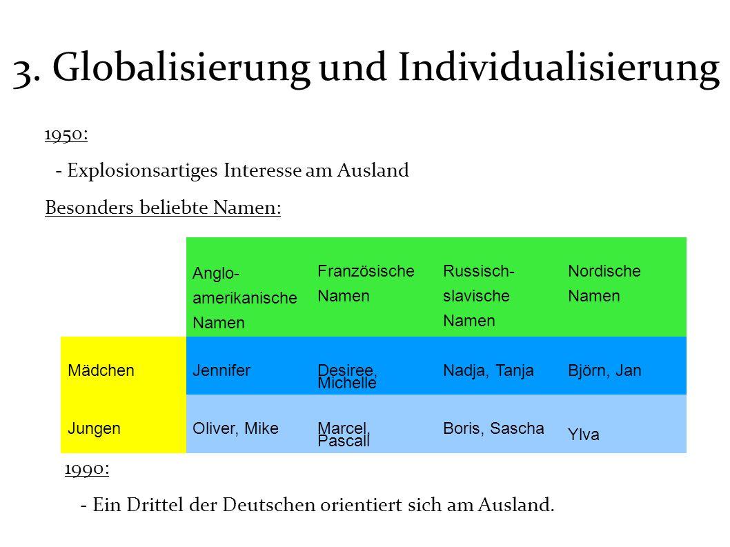3. Globalisierung und Individualisierung 1950: - Explosionsartiges Interesse am Ausland Besonders beliebte Namen: 1990: - Ein Drittel der Deutschen or