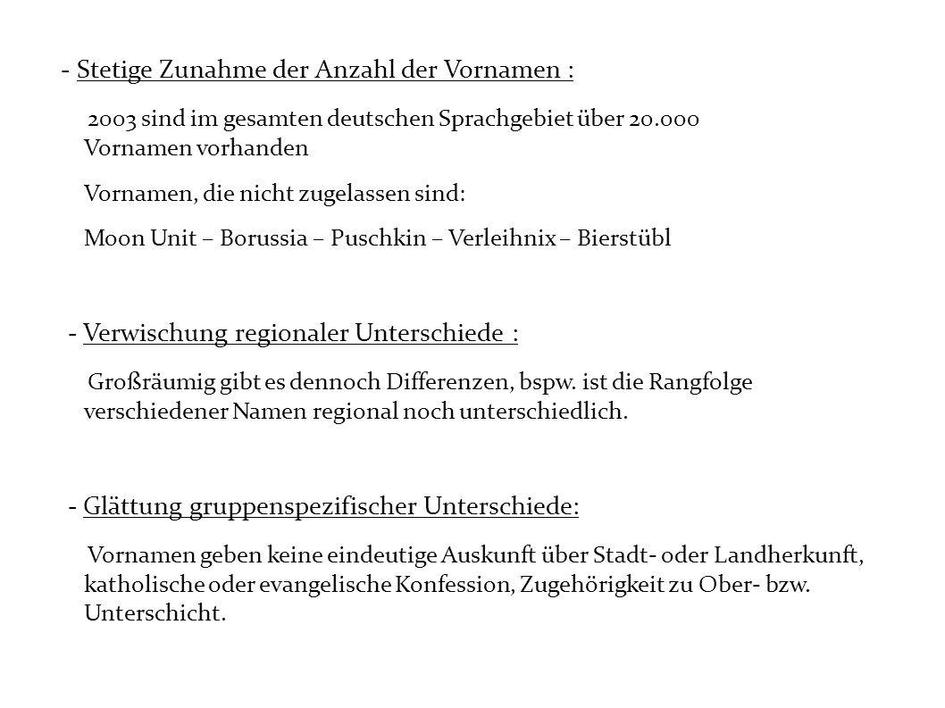 - Stetige Zunahme der Anzahl der Vornamen : 2003 sind im gesamten deutschen Sprachgebiet über 20.000 Vornamen vorhanden Vornamen, die nicht zugelassen