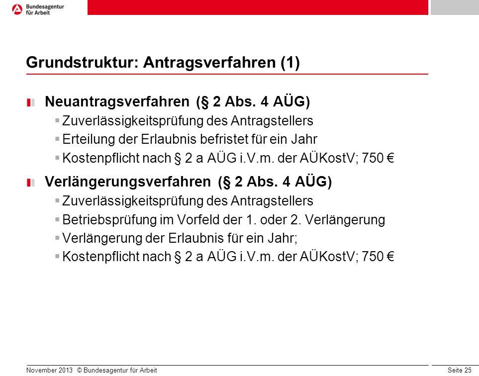 Seite 25 November 2013 © Bundesagentur für Arbeit Grundstruktur: Antragsverfahren (1) Neuantragsverfahren (§ 2 Abs. 4 AÜG) Zuverlässigkeitsprüfung des
