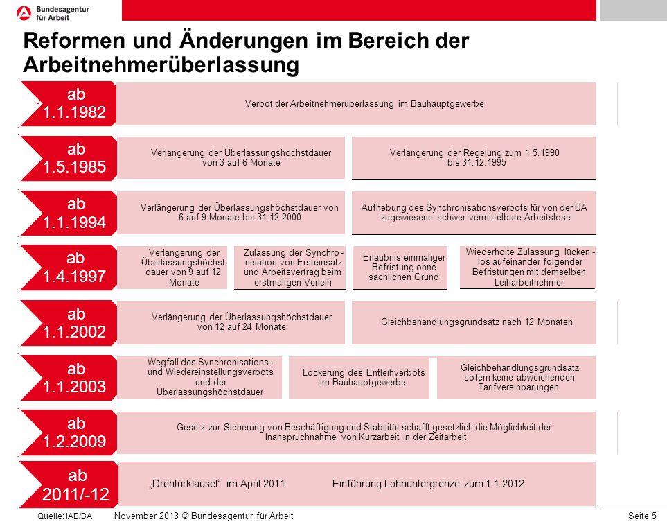Seite 5 Reformen und Änderungen im Bereich der Arbeitnehmerüberlassung November 2013 © Bundesagentur für Arbeit ab 2011/-12 Einführung Lohnuntergrenze