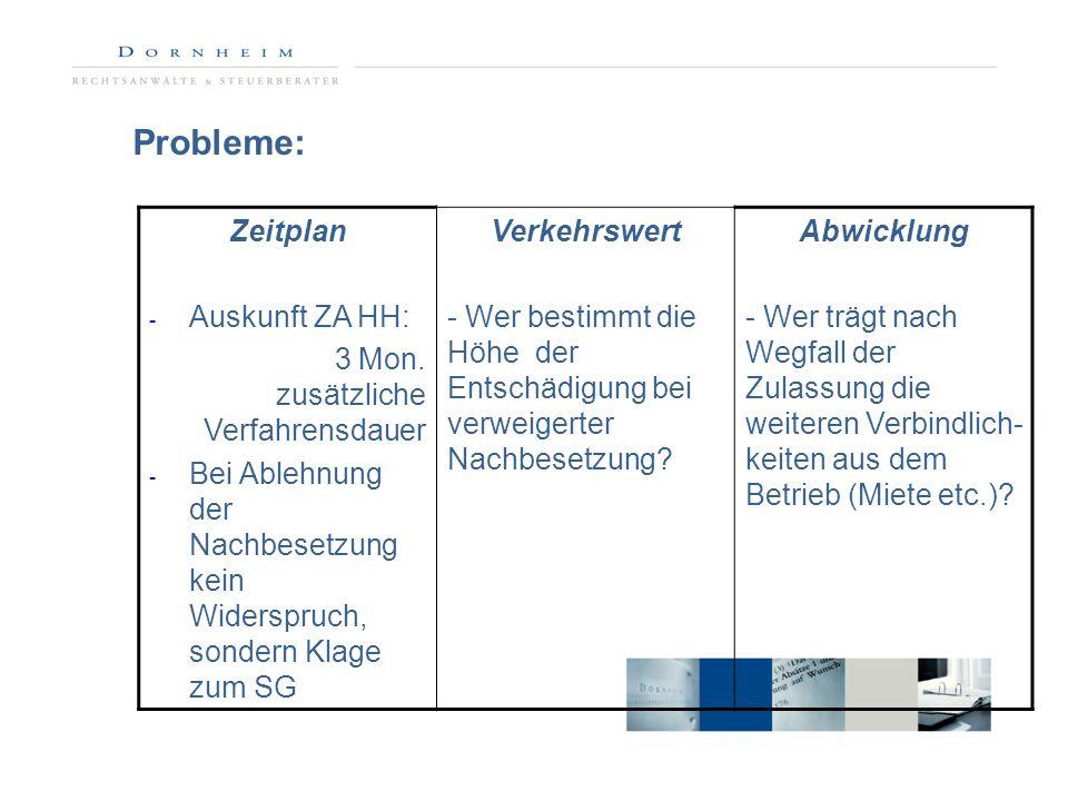 Probleme: Zeitplan - Auskunft ZA HH: 3 Mon. zusätzliche Verfahrensdauer - Bei Ablehnung der Nachbesetzung kein Widerspruch, sondern Klage zum SG Verke