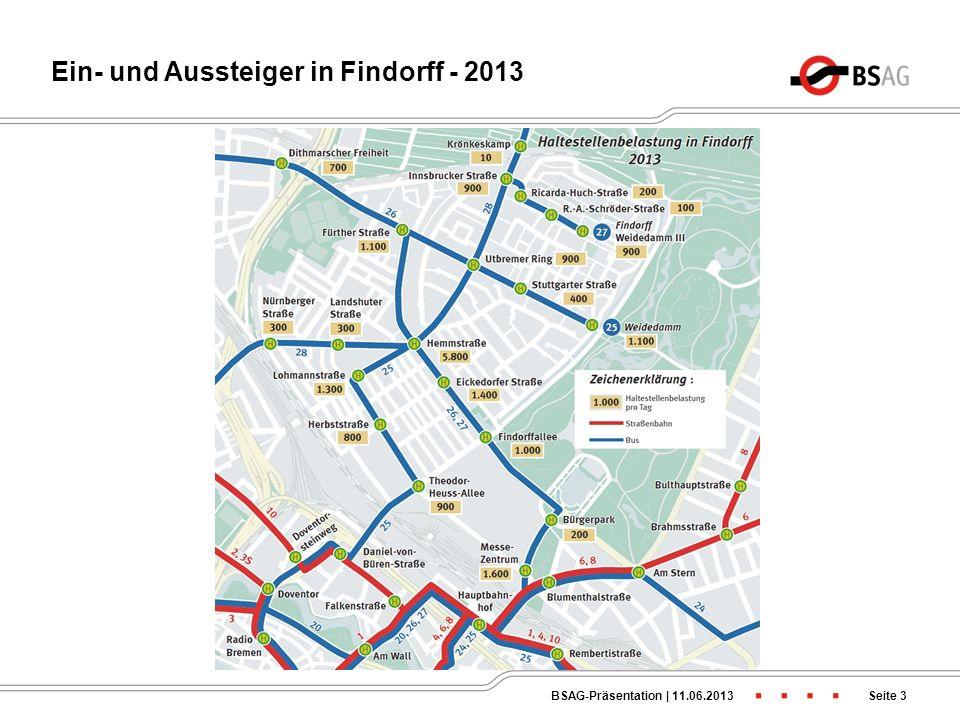 Erschließung in Findorff Seite 2BSAG-Präsentation | 11.06.2013