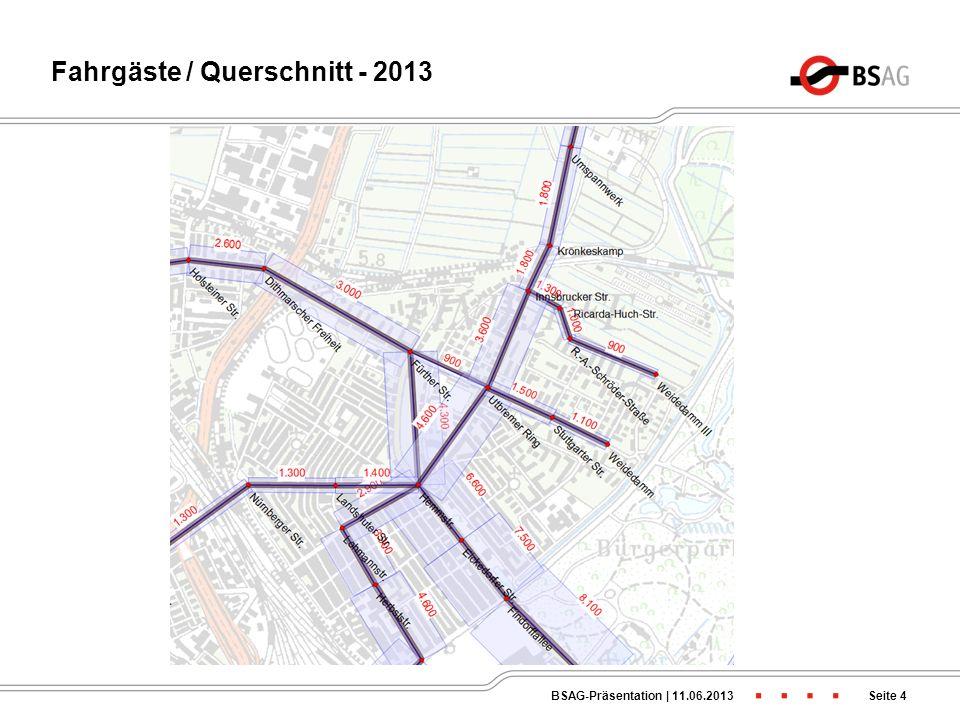 Ein- und Aussteiger in Findorff - 2013 Seite 3BSAG-Präsentation | 11.06.2013